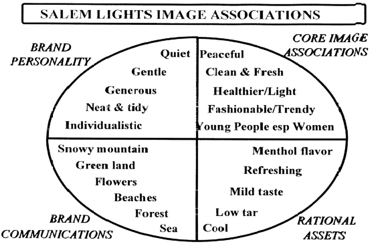 Buy Marlboro menthol lights