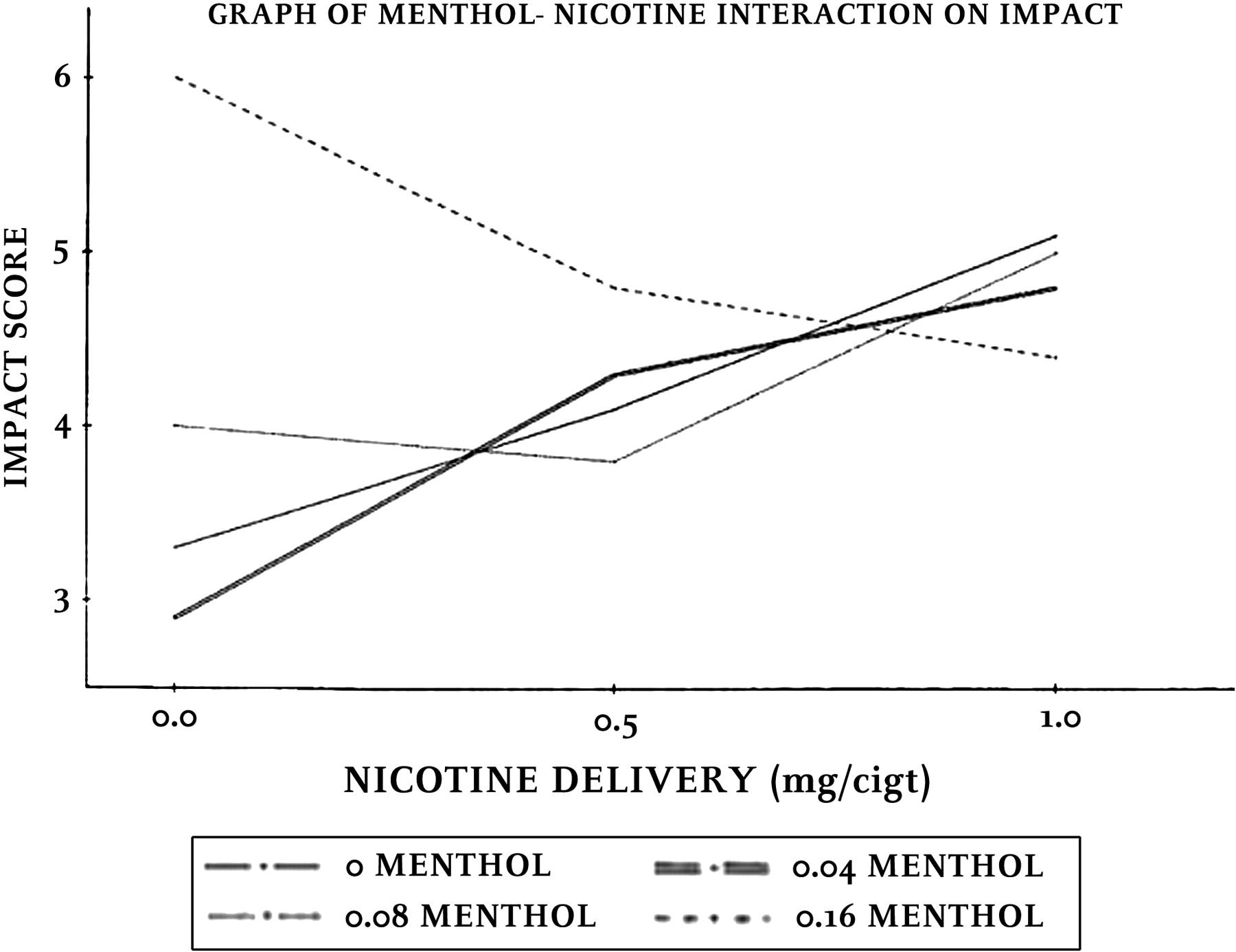 Buy cigarettes Gitanes cheap USA