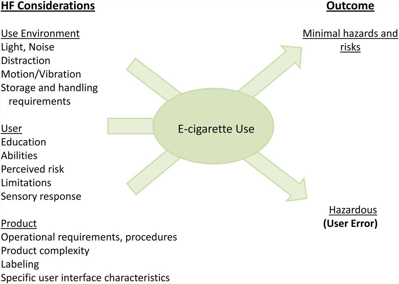Quit smoking with blu e cig
