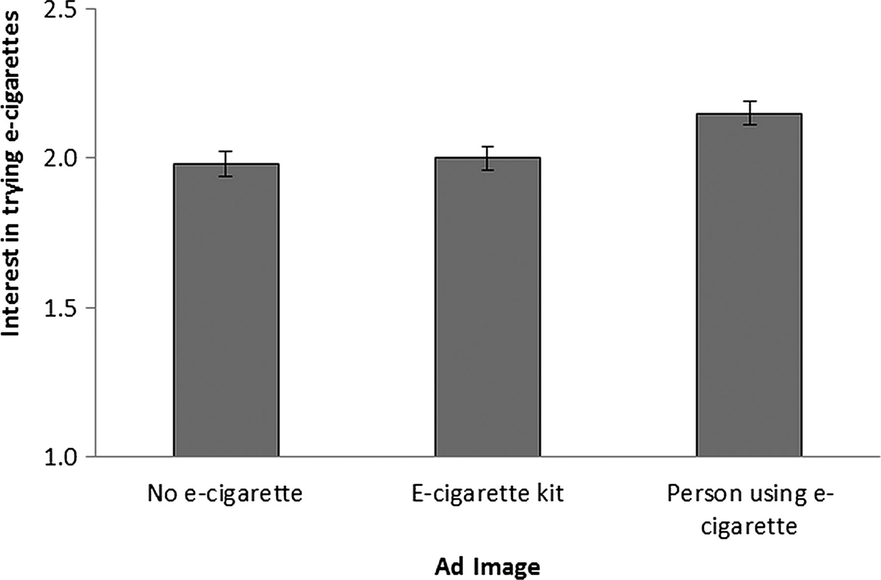 harmful effects of advertising