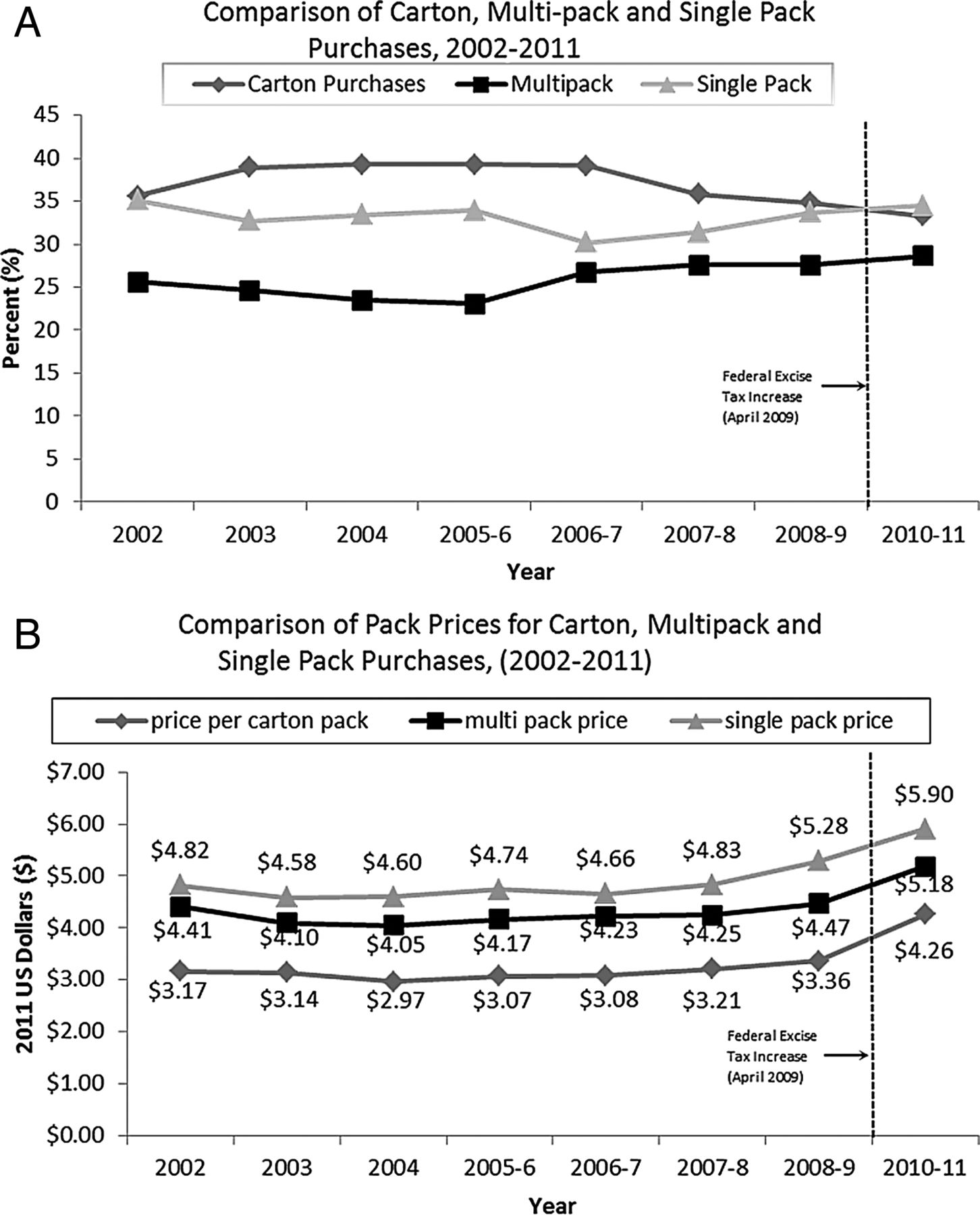 Duty free cigarettes prices Buffalo