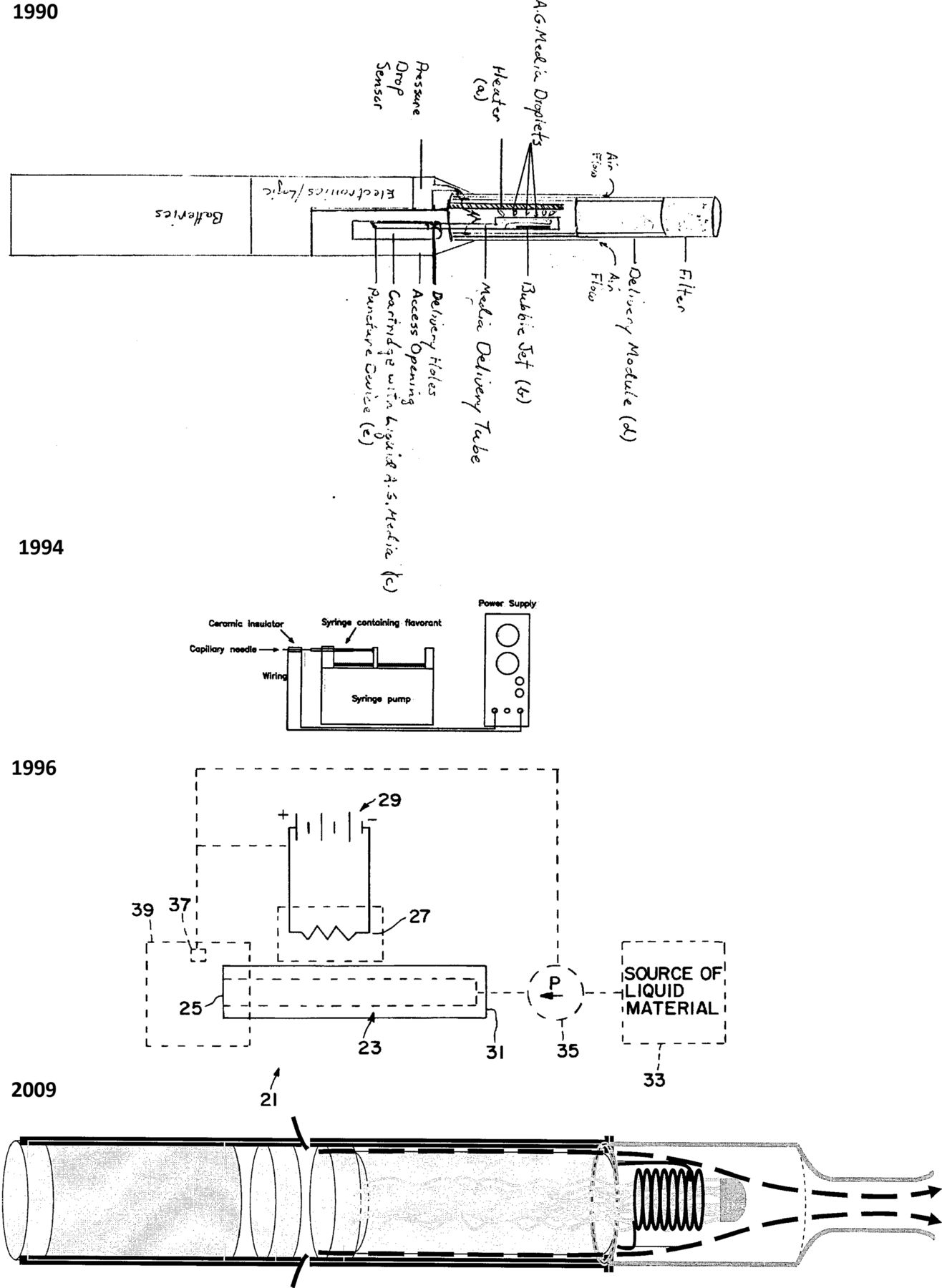 Philip Morris Research On Precursors To The Modern E Cigarette Since 50w Ultrasonic Piezoelectric Ceramic Transducer For Humidifier Circuit Download Figure