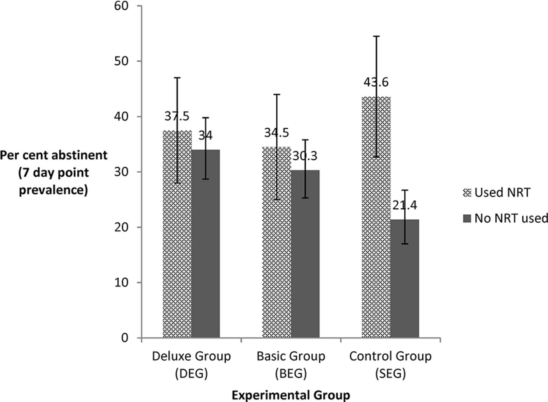 Randomised controlled trial of stand alone tailored emails for download figure pooptronica