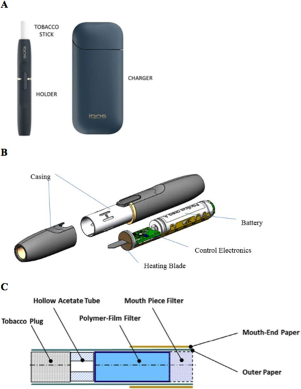 Heated tobacco products: the example of IQOS   Tobacco Control