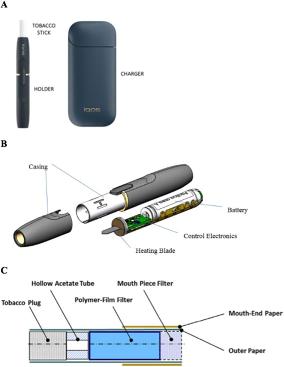 Heated tobacco product regulation under US law and the FCTC