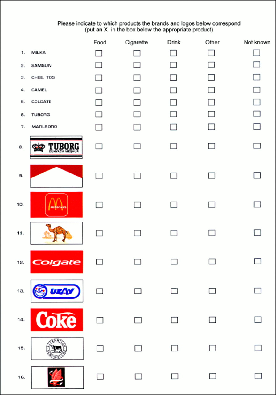 Recognition of cigarette brand names and logos by primary