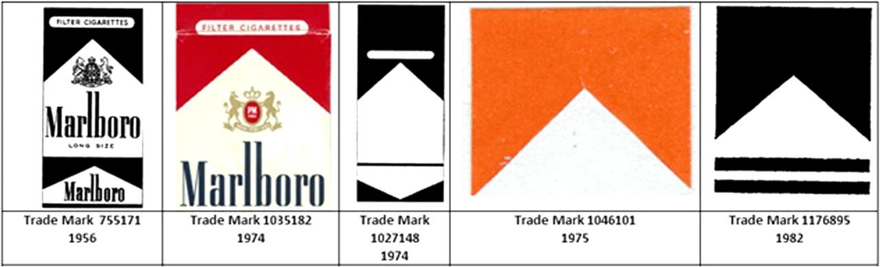 Cigarettes Marlboro price by Australia