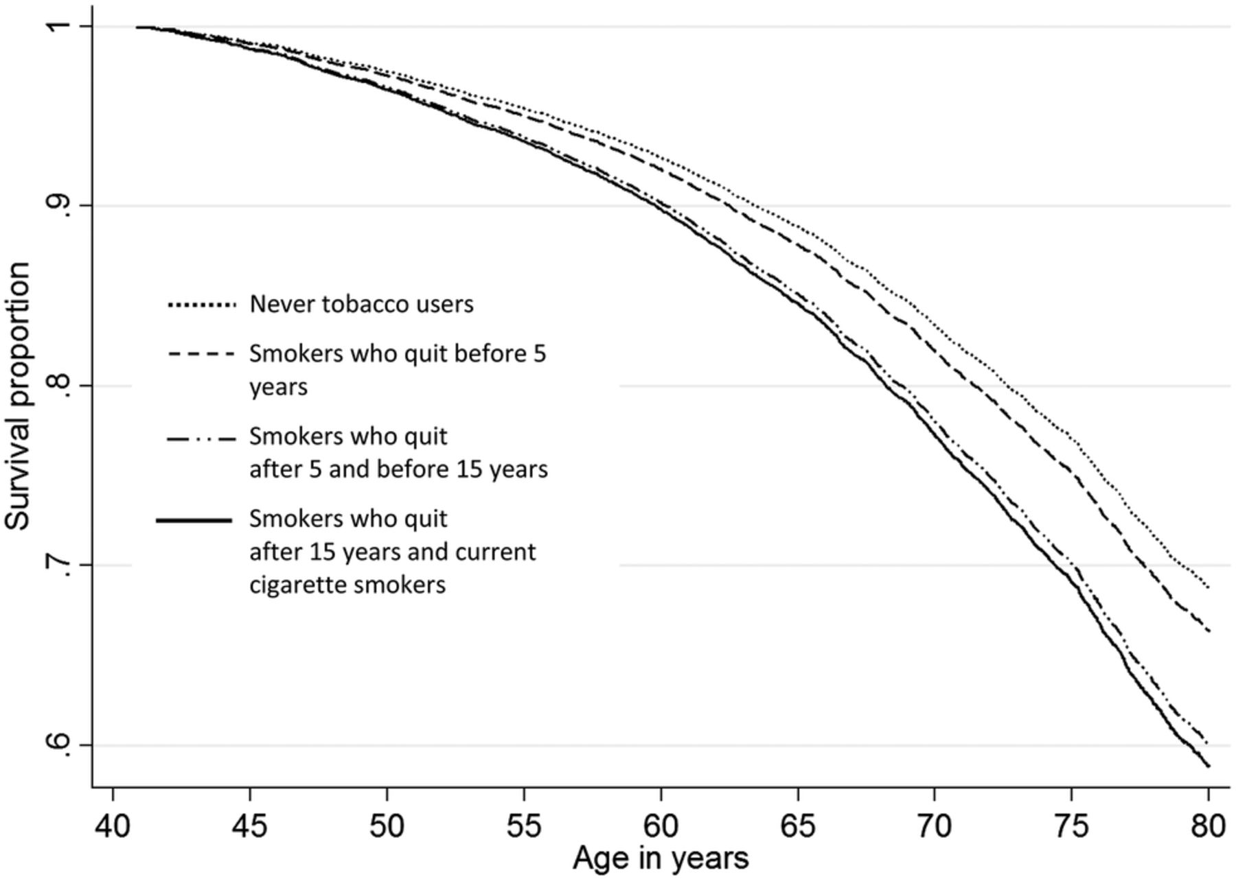 an analysis of an ethnography of cigarette smokers Cigarette smoking is a major cause of illness and stevens ga, cowan mj, et al national, regional, and global trends in body-mass index since 1980: systematic analysis of health examination surveys and epidemiological studies with 960 country-years and 91 million participants lancet 2011.