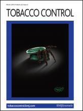 Tobacco Control: 22 (2)