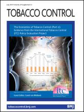 Tobacco Control: 24 (Suppl 3)