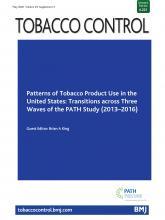 Tobacco Control: 29 (Suppl 3)