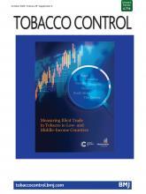 Tobacco Control: 29 (Suppl 4)